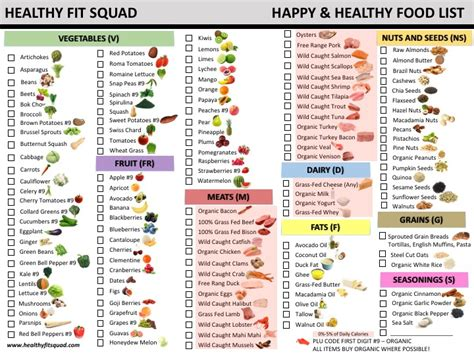 list of dishes knowledge healthy fit squad