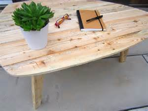Fabriquer Une Table Basse #2: table-finie.jpg