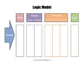 Logic Model Template Powerpoint by Logic Model Template