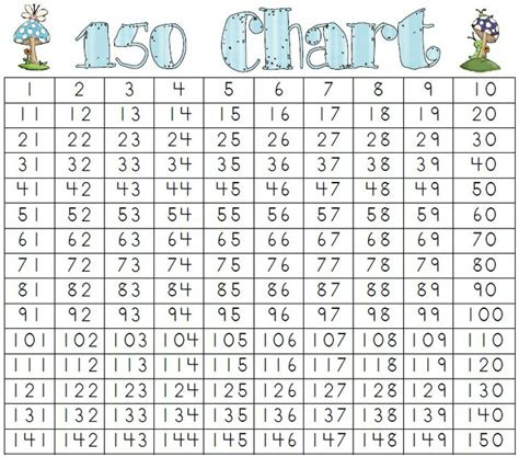 free printable hundreds chart to 200 free worksheets 187 200 hundreds chart free math
