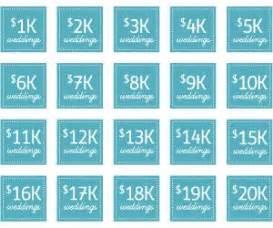 Wedding Budget 3000 by Best 25 Low Budget Wedding Ideas On Cheap