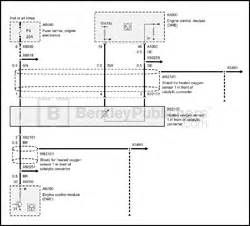 bmw repair manual bmw 5 series e39 1997 2003 bentley publishers repair manuals and