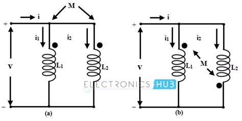 mutually coupled inductors inductors in parallel