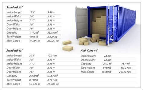 misure interne container 40 piedi container dimensions shipping
