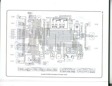 kawasaki z1000 wiring diagram get free image about