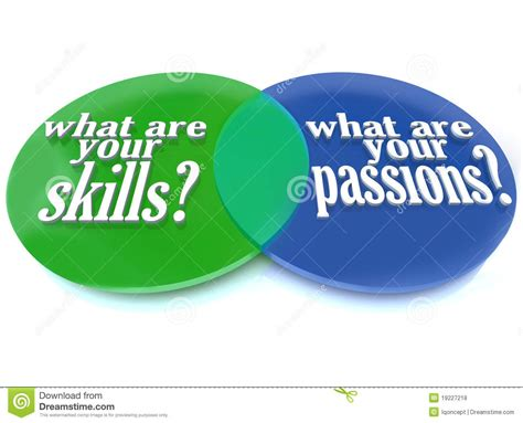 what are your skills and passions venn diagram royalty free stock photos image 19227218