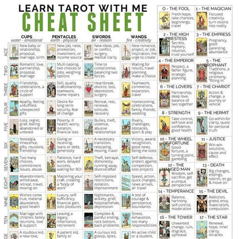printable tarot cards pdf 2 pages 8 5 x 11 inches this full color pdf printable