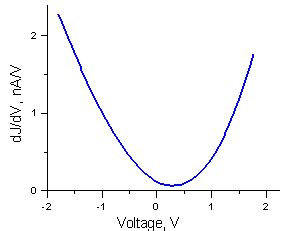 zener diode quizlet current voltage characteristic 28 images semiconductor devices lecture 5 pn junction diode