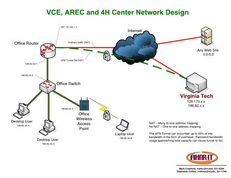 visio diagram visio 2013 network diagram 28 images data import