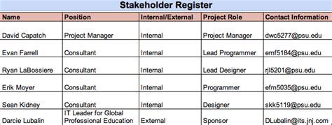Stakeholder Register Psits Stakeholder Register Template