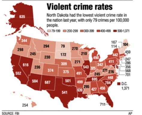 u s imprisonment rate per 100 000 residents 1978 2012 x