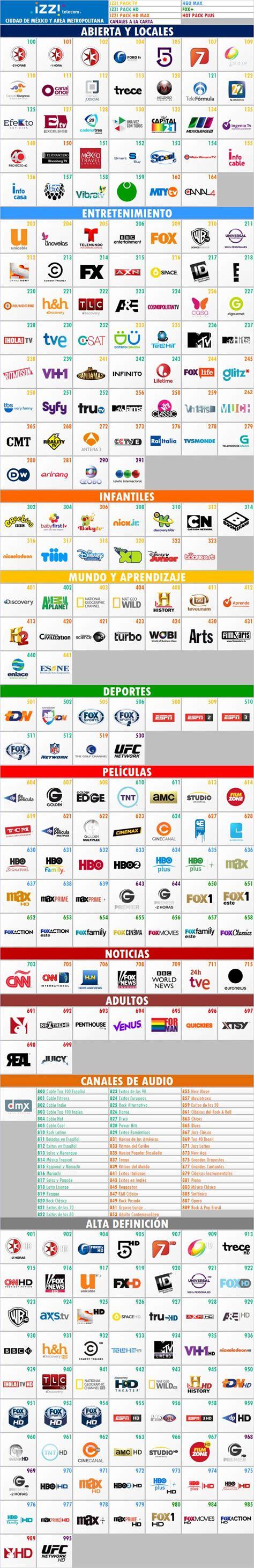 programacion izzi mexico paquetes ver canales online hd gu 237 a de canales de izzi tv ciudad de m 233 xico y 193 rea