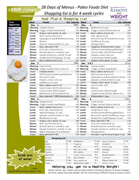 printable weight loss meal plans paleo diet 28 day 1800 calorie meal plan free download