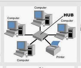 Rak Switch Hub komputer dan anda networking