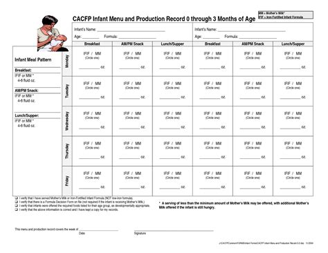 cacfp menu template cacfp menu template wzcs site