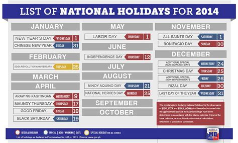 printable calendar 2014 with philippine holidays 2014 national holidays in the philippines pinaytraveller