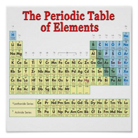 periodic table of elements poster periodic table of elements poster zazzle