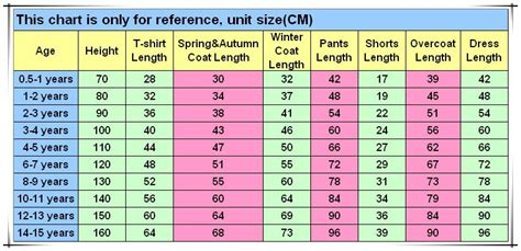 clothes size chart age welcome to just clothes