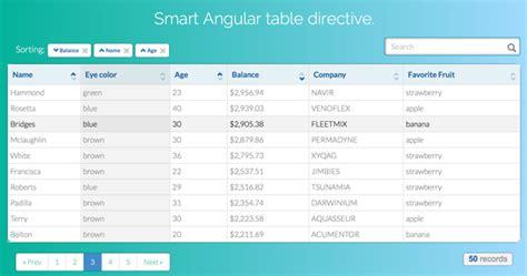 Smart Table Angular by Mybridge On Quot Object Table Smart Angular Table