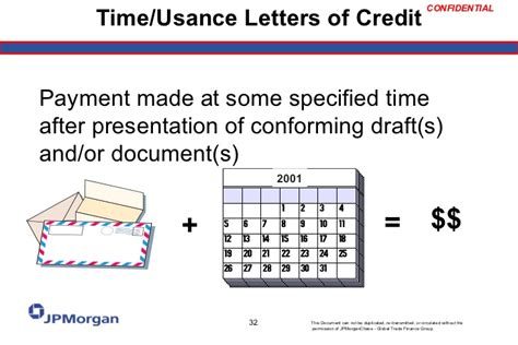 Letter Of Credit At Sight And Usance Letter Of Credit 101