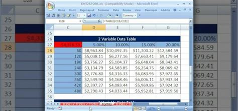 two variable data table excel how to create a two variable data table in microsoft excel