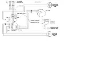 harley davidson bob wiring diagram on 5 3 harley