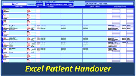 patient handover template pc learning
