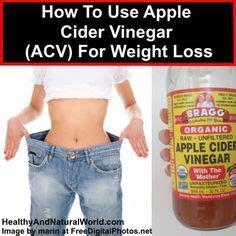 Morning Detox Trick Hoax by Honey Cinnamon Lemon For Weight Loss Health