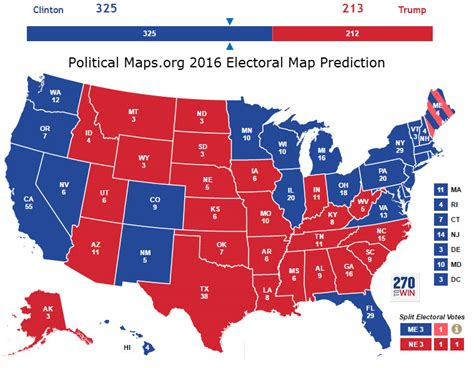 us map of political 2016 2016 electoral map predictions 1 day to the election