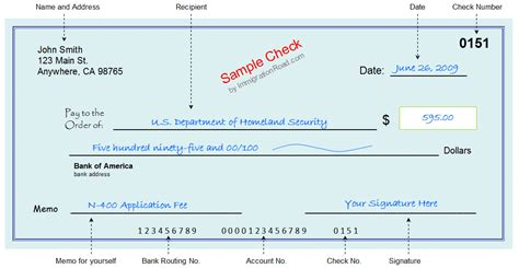 Background Check For Immigration In The U S Personal Finance Banking