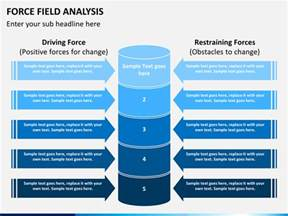 lewin s field analysis template field analysis powerpoint template sketchbubble
