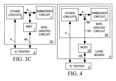 integrated circuit test system integrated circuit test system 28 images patent us7350108 test system for integrated