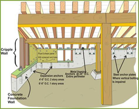 earthquake retrofit earthquake retrofitting