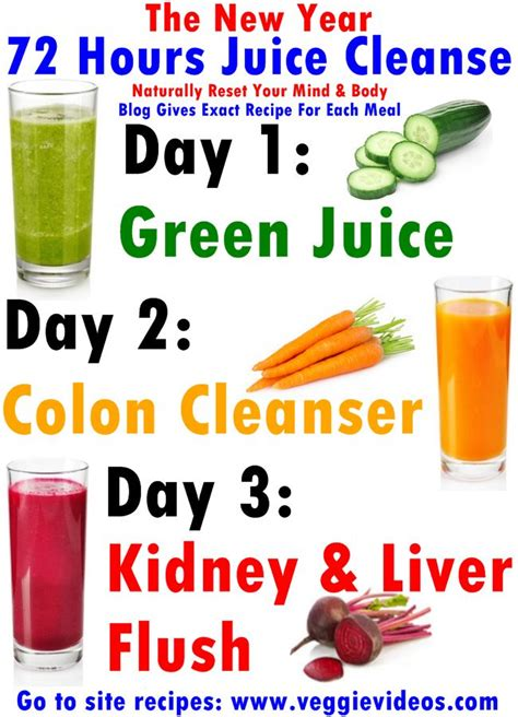 Speed Up Detox by Detox Your Speed Up Your Metabolism And Regain Your