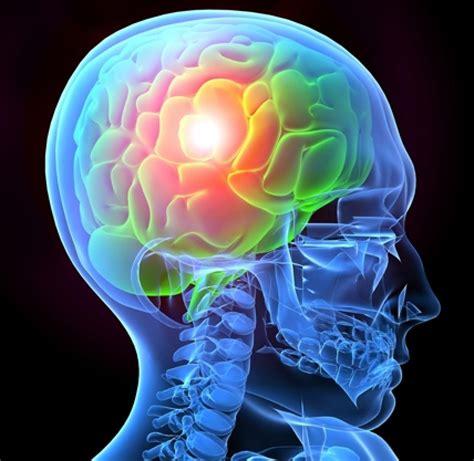 Brains Not by Traumatic Brain Injury Basics Brainline