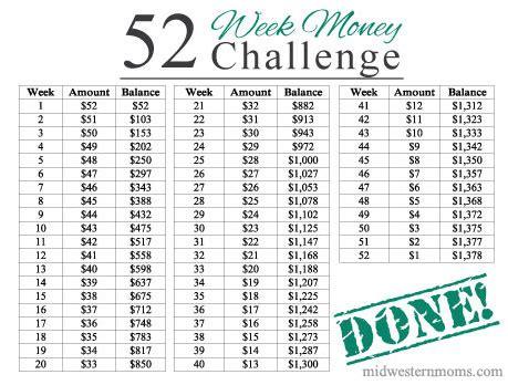 money challenge: 52 week money challenge reverse