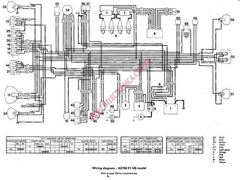 diagrama kawasaki    dark