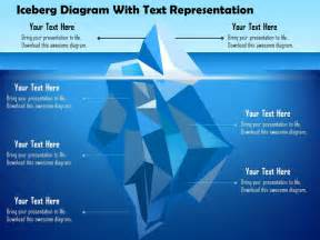 0115 iceberg diagram with text representation powerpoint