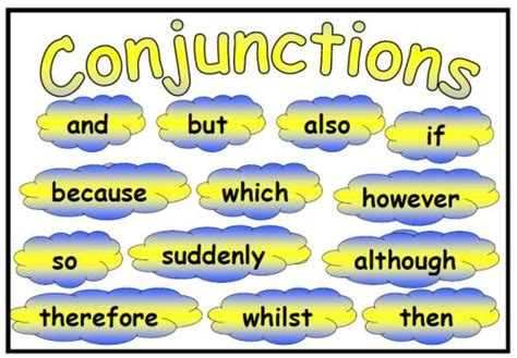 Connective Word Mat by Conjunction Mat
