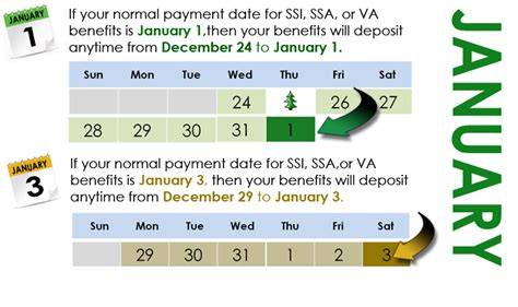 Ssi Payment Calendar Accountnow Social Security Benefits Payments For January 2015