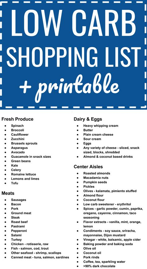 costco shopping list template low carb keto grocery shopping list plus printable pdf