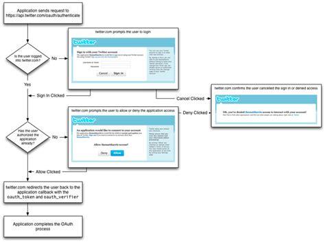 jquery mobile ajax jquery mobile ajax exle phpsourcecode net