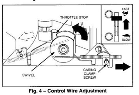 Solved I Need The Linkage Diagram For A 20 Hp Briggs And
