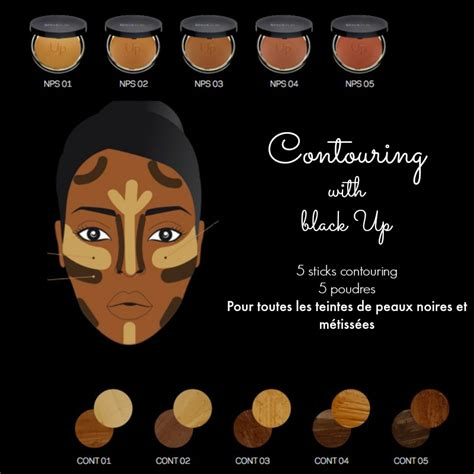 black up maquillage peau noire black up