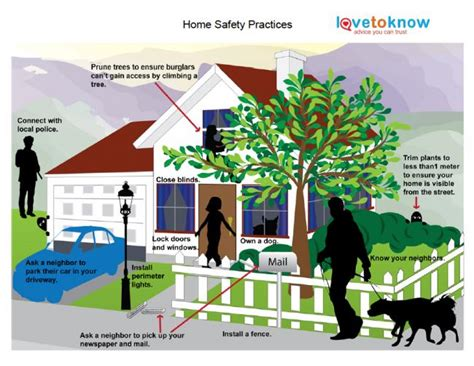 Best Home Security Practices Lovetoknow Best Home Security Practices Lovetoknow