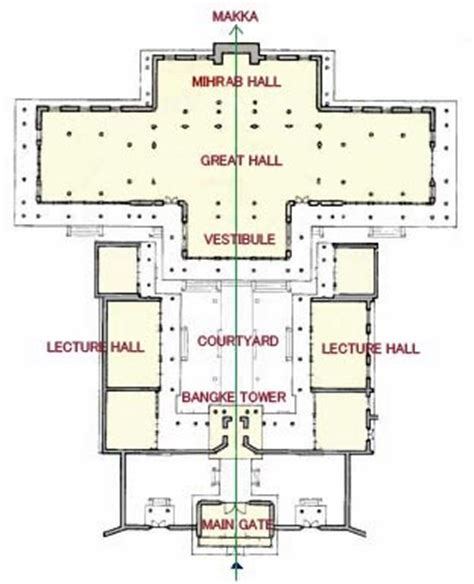 the layout and features of a mosque lee huey ling 1001p76415