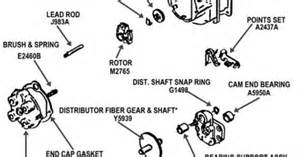 lincoln sa200 wiring diagrams fairbanks morse fmx4b 16a magneto out fairbanks morse mod