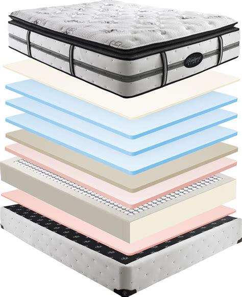 simmons beautyrest black plush firm pillow top