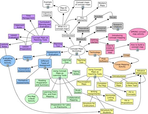 concept maps concept map workshop after