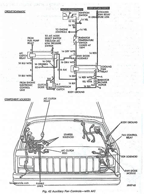1996 jeep grand engine diagram jeep wiring